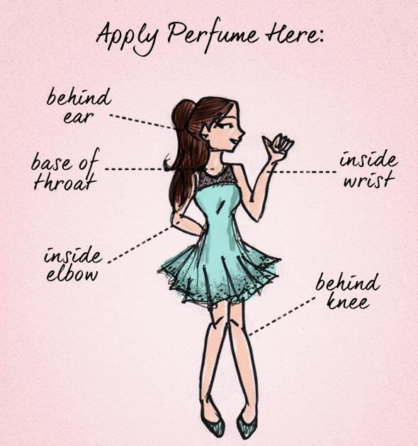 apply-perfumes.jpg